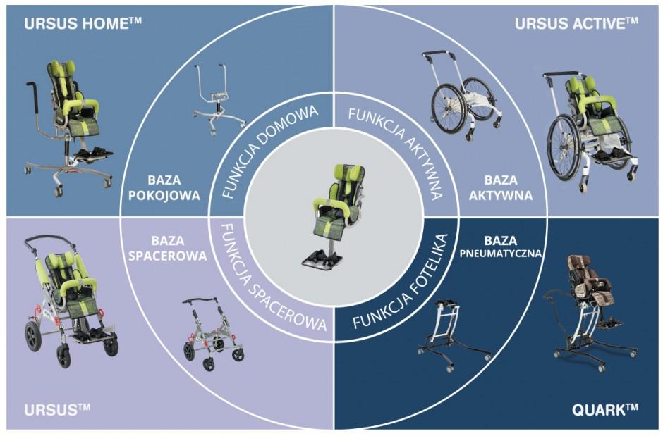 system-URSUS